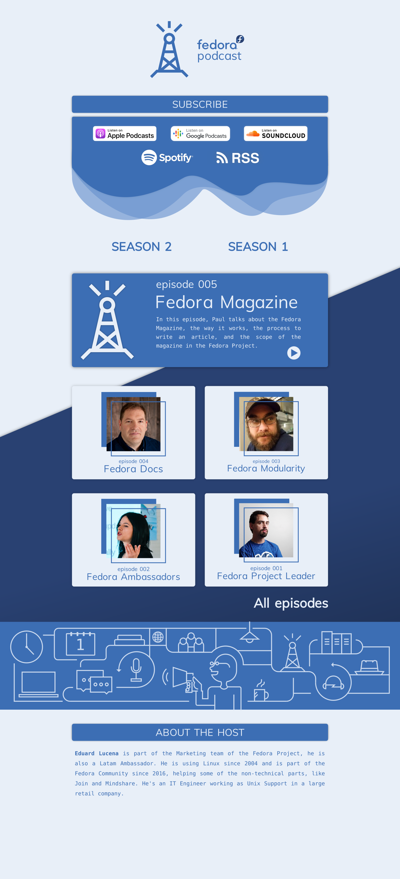 Fedora-podcast-design.png
