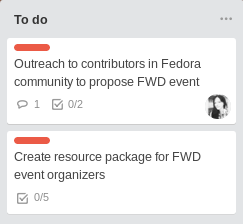 Next tasks for Fedora Women's Day 2018 planning - recent as of 28 July 2018